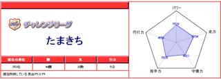 09秋結果.png
