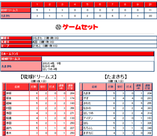 9.12結果.png